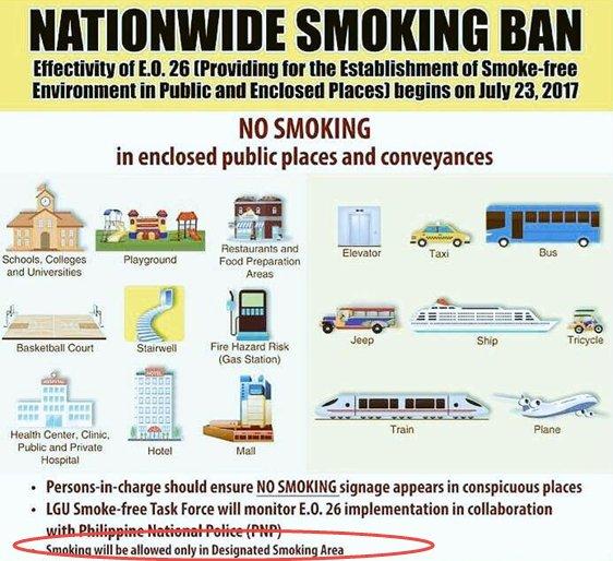 Larangan Merokok di Filipina - Wira Asmo